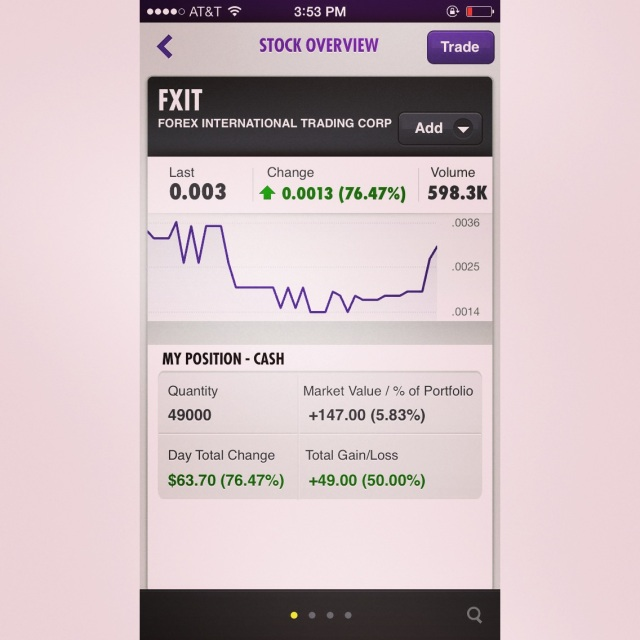 76% Gains from FXIT 12/31/13
